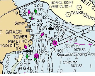 How to Read a Nautical Chart