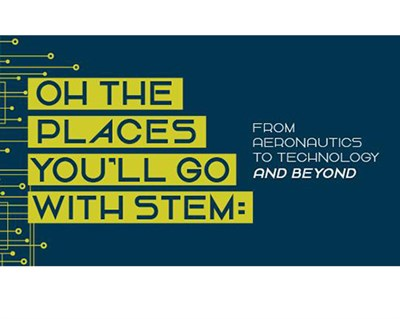 Oh the Places You'll Go with STEM poster