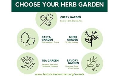 Choose Your Herb Garden